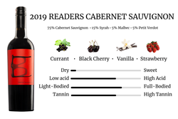 2019 Readers Cabernet Sauvignon Case